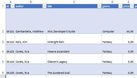 содержимое XML файла в Excel