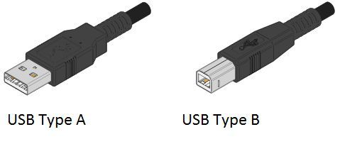 Что такое USB' aria-describedby='caption-attachment-4283