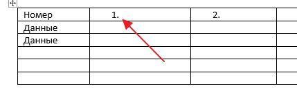 автоматическая нумерация столбцов в таблице