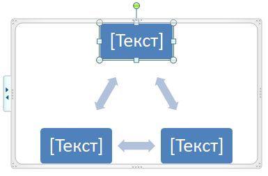 схема SmartArt