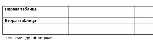 объединенная таблица