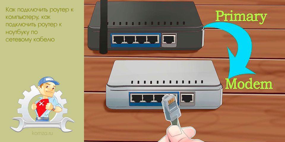 подключить, роутер, компьютеру, ноутбуку, сетевому