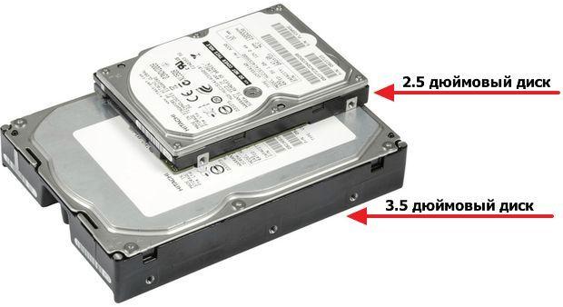 жесткие диски для компьютера и ноутбука
