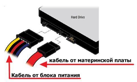 подключение жесткого диска по SATA интерфейсу