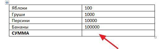 ячейка таблицы для суммы
