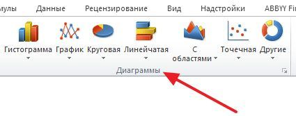 блок кнопок под названием Диаграммы