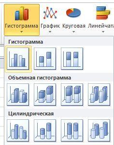 выбор необходимой диаграммы