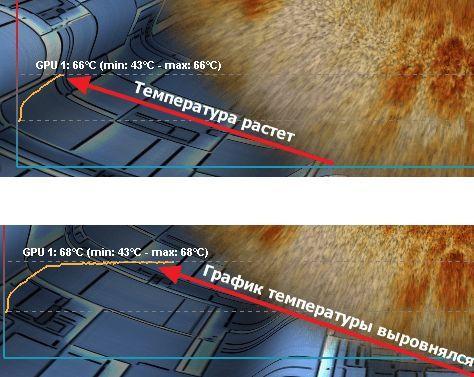 график температуры видеокарты