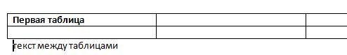 установка курсора после первой таблицы