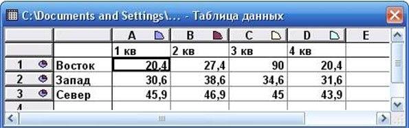 внесите изменения в таблицу с данными