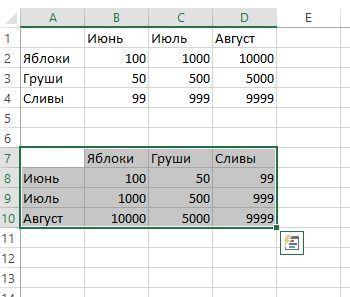 область с преобразованными данными