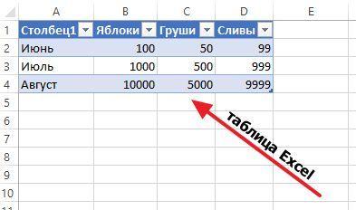 таблица Excel