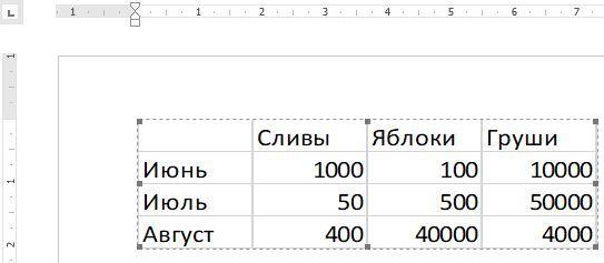 таблица Excel в программе Word