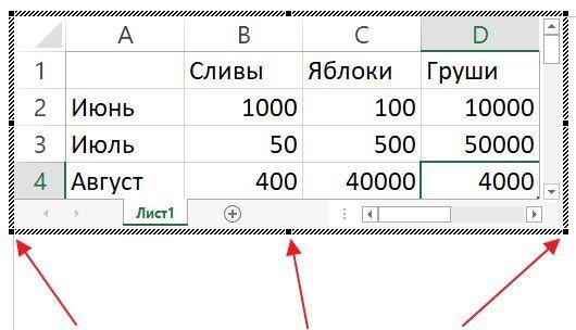 изменение размеров таблицы Excel