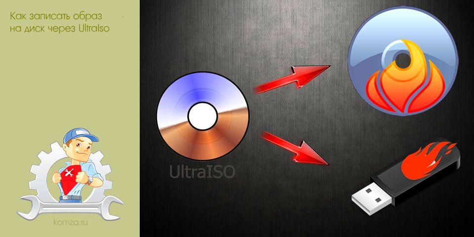 записать, образ, диск, ultraiso