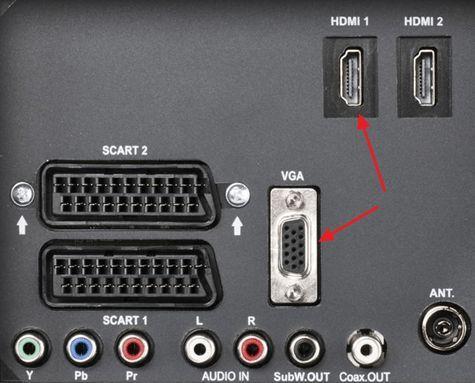 видео входы VGA и HDMI на телевизоре