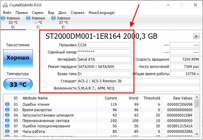 характеристики диска в CrystalDiskInfo