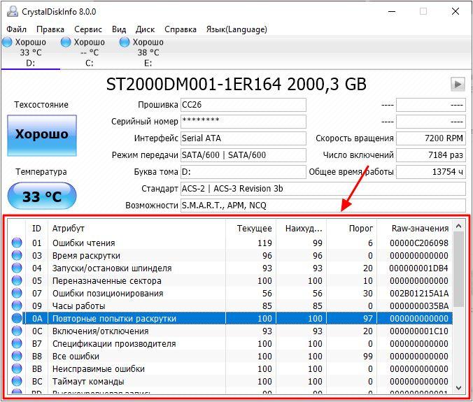 параметры системы S.M.A.R.T. в CrystalDiskInfo